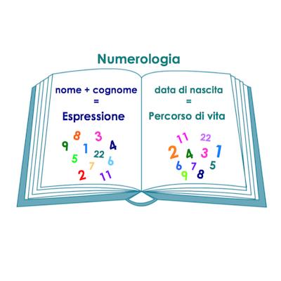 Corso-di-Numerologia-Alfadinamica-Rancate-tema-numerologico-copia